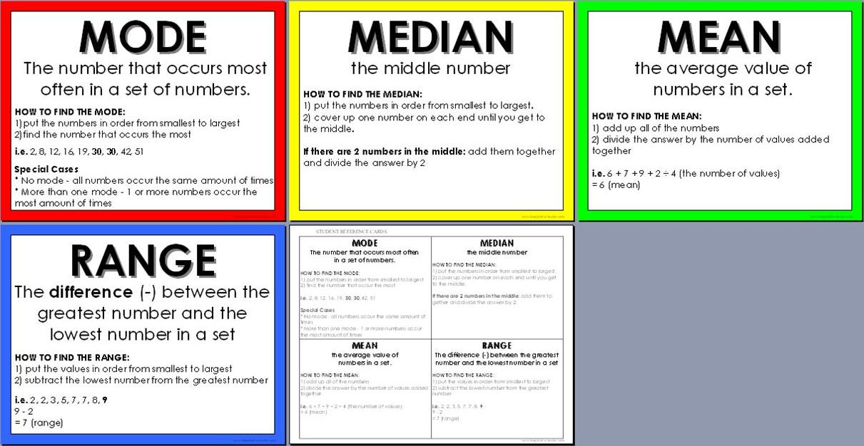 MeanModeMedian Lessons Tes Teach – Mean Mode Median Worksheet